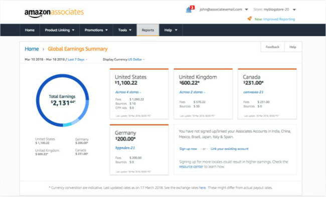 amazon-global-report-feature