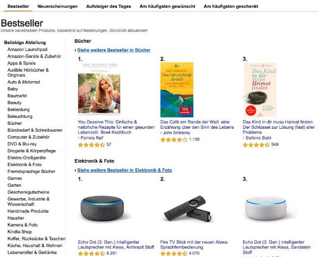 best-selling-items-de-5