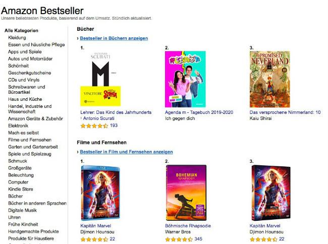 best-selling-items-it-5