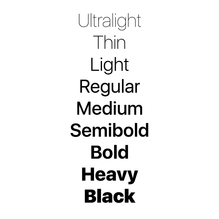 Example of different fonts.