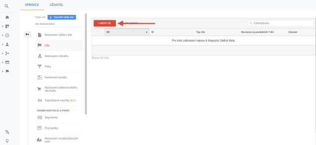 Panel pro přizpůsobení v Google Analytics. Tento snímek znázorňuje, jak snadno můžete přizpůsobit svůj panel ve službě Google Analytics.