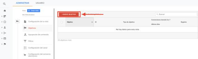 Tabla resumen de configuración de objetivos de conversión, en Google Analytics. Esta captura de pantalla muestra cómo fijar nuevos objetivos de conversión en Google Analytics.