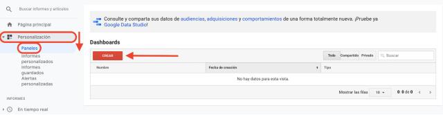Tabla de personalización del panal de control, en Google Analytics. Esta captura de pantalla muestra cómo personalizar fácilmente tu panel de control de Google Analytics.