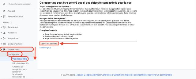 Rapport Objectifs de conversion de Google Analytics. Cette capture d'écran montre comment activer les objectifs de conversion dans Google Analytics.