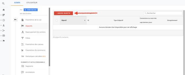 Rapport Objectifs de conversion de Google Analytics. Cette capture d'écran montre comment fixer des objectifs de conversion dans Google Analytics.