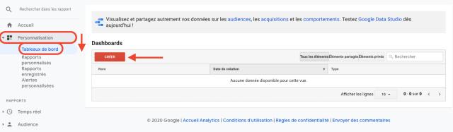 Personnalisation du tableau de bord de Google Analytics. Cette capture d'écran vous montre comment facilement personnaliser votre tableau de bord Google Analytics.