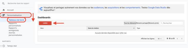 Grafico Google Analytics - dashboard di personalizzazione. Questa schermata mostra come personalizzare facilmente la dashboard di Google Analytics.