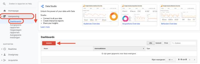 dashboarddiagram voor Google Analytics-aanpassingen. Deze schermafbeelding laat zien hoe je je Google Analytics-dashboard makkelijk kunt aanpassen.