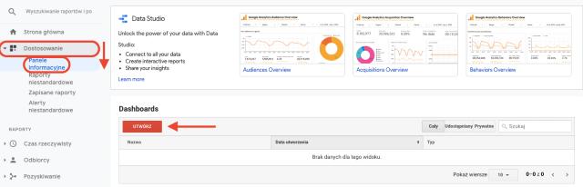 Wykres panelu dostosowywania Google Analytics. Ten zrzut ekranu pokazuje, jak możesz łatwo dostosować pulpit nawigacyjny Google Analytics.
