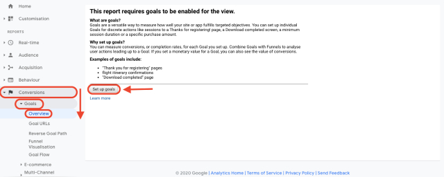 Google Analytics conversion goals overview chart. This screenshot shows how you can activate conversion goals in Google Analytics.