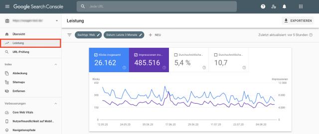 Graphische Darstellung der leistungsübersicht der Google Search Console. Der Screenshot zeigt, was bei Deinem Blog funktioniert und wo Du möglicherweise Verbesserungen benötigst.