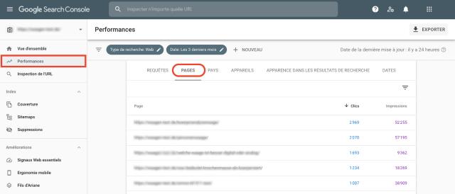 Captura de pantalla del resumen de rendimiento de páginas en Google Search Console que incluye las URL de las páginas ordenadas en función del número de clics e impresiones.