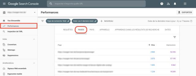 Capture d'écran du rapport de performance Pages sur la Google Search Console, y compris le nombre de clics et d'impressions. Les meilleures pages sont classées en fonction de leur nombre de clics et d'impressions.