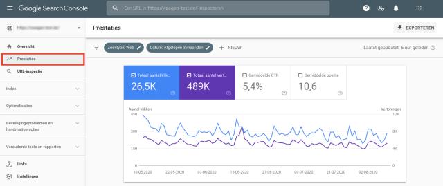 overzichtsgrafiek van Google Search Console. Deze schermafbeelding laat zien wat werkt voor je blog en waar je mogelijk verbeteringen nodig hebt.