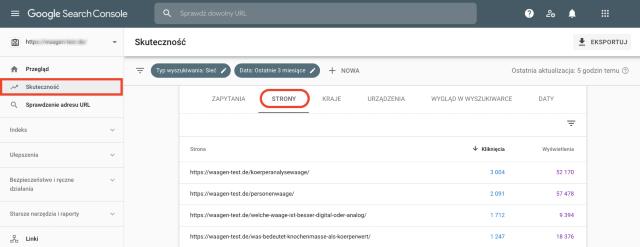 Zrzut ekranu z przeglądem wyników stron Google Search Console zawierającym kliknięcia i wyświetlania poszczególnych adresów URL. Najlepsze strony zostały posortowane według liczby kliknięć i wyświetleń.