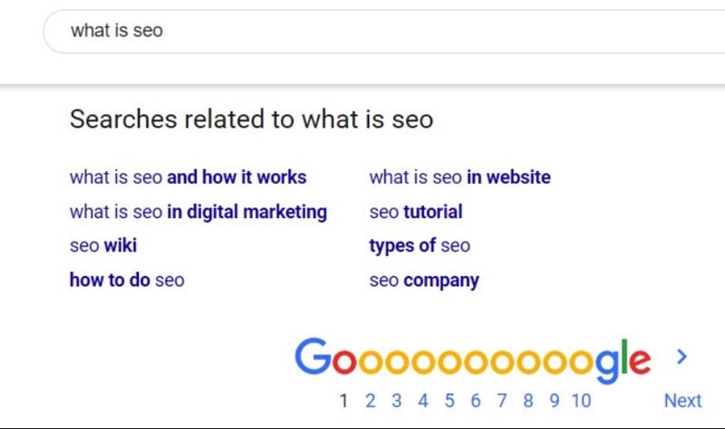 Du siehst das Ende einer Google-Suchergebnisseite. Google zeigt dir bei deiner Suche hier verwandte Suchbegriffe an.