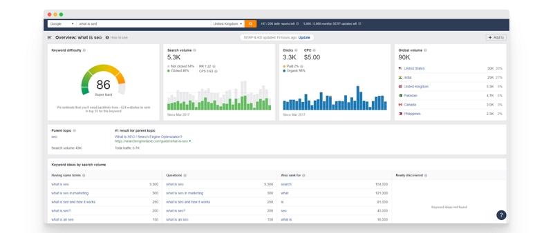 Auf diesem Screenshot siehst du die Features des SEO-Tools Ahrefs. Dieses kostenpflichtige Tool liefert dir wertvolle Daten über Keyword Difficulty, Suchvolumen, Klicks usw.