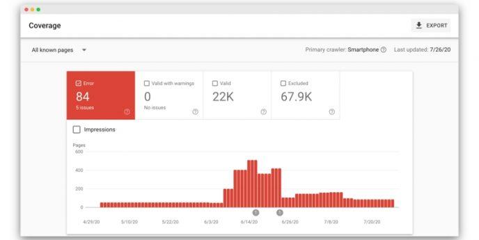 Zrzut ekranu przedstawiający raport o zasięgu Google Search Console. Gdy Google nie indeksuje określonej strony, dobrze jest zajrzeć do tego raportu, aby sprawdzić, czy niektóre strony nie zostały wykluczone z wyszukiwania