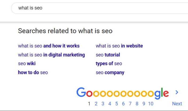 Displayed is the bottom of a Google search results page. Google will also show you searches which are related to your search query.